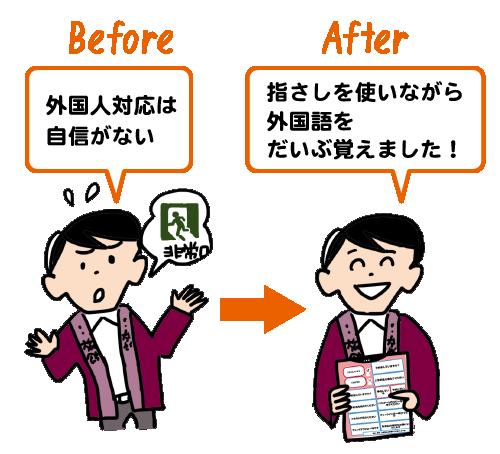 Before 外国人対応は自信がない After 指さしを使いながら外国語をだいぶ覚えました!