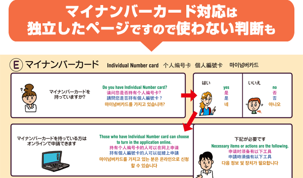 マイナンバーカード対応は独立したページですので使わない判断も